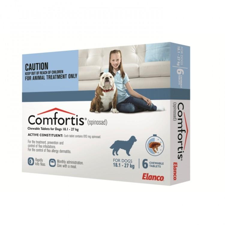 Comfortis Flea Treatment Blue - Pet Shop Online Australia